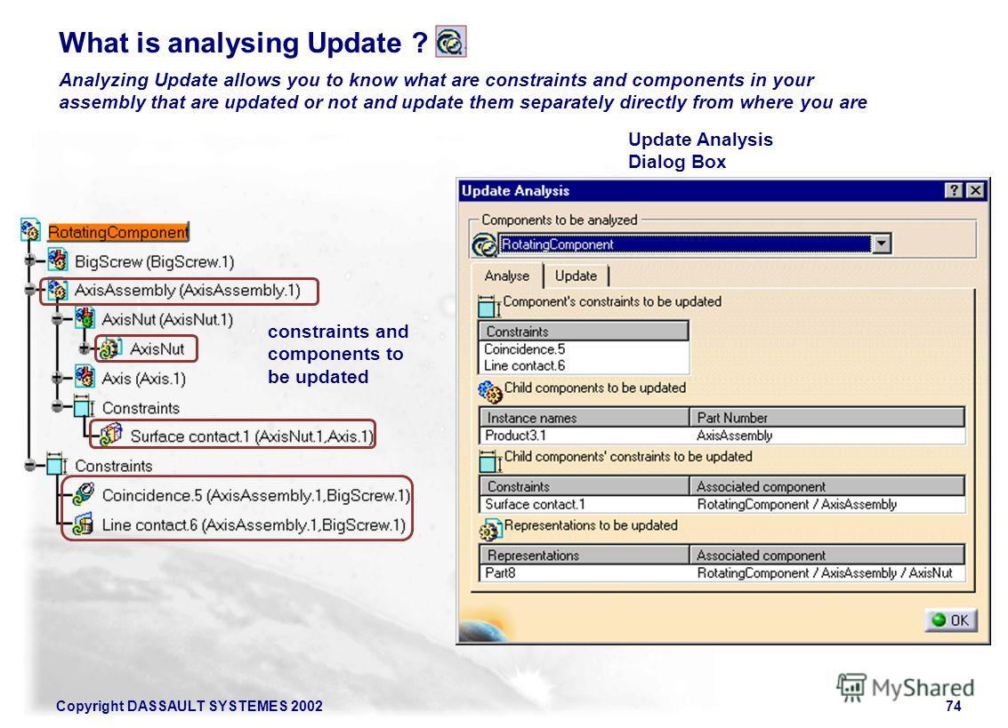 Copyright DASSAULT SYSTEMES 200274 What is analysing Update ? Analyzing Update allows you to know what are constraints and components in your assembly that are updated or not and update them separately directly from where you are constraints and comp