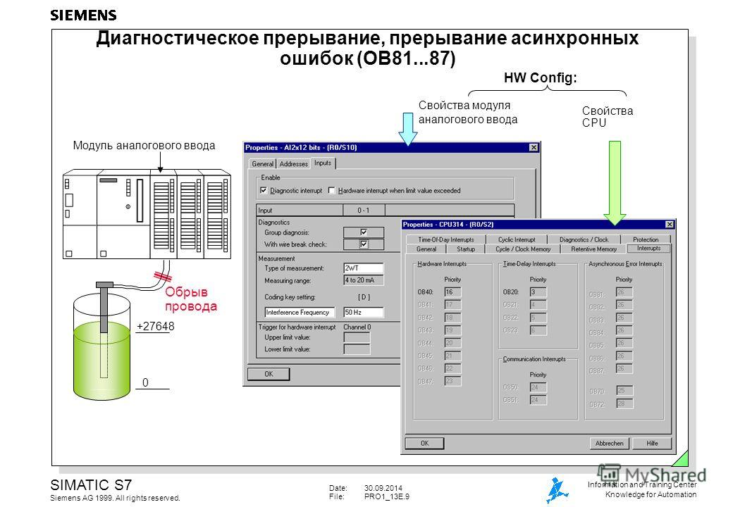 Date:30.09.2014 File:PRO1_13E.9 SIMATIC S7 Siemens AG 1999. All rights reserved. Information and Training Center Knowledge for Automation Модуль аналогового ввода Обрыв провода +27648 0 Диагностическое прерывание, прерывание асинхронных ошибок (OB81.