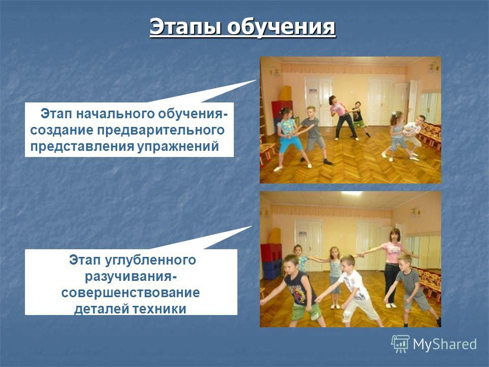Этапы обучения Этап начального обучения- создание предварительного представления упражнений Этап углубленного разучивания- совершенствование деталей техники