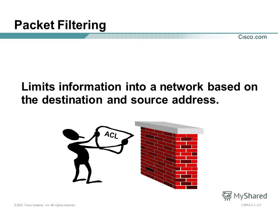 © 2003, Cisco Systems, Inc. All rights reserved. CSPFA 3.13-7 ACL Packet Filtering Limits information into a network based on the destination and source address.