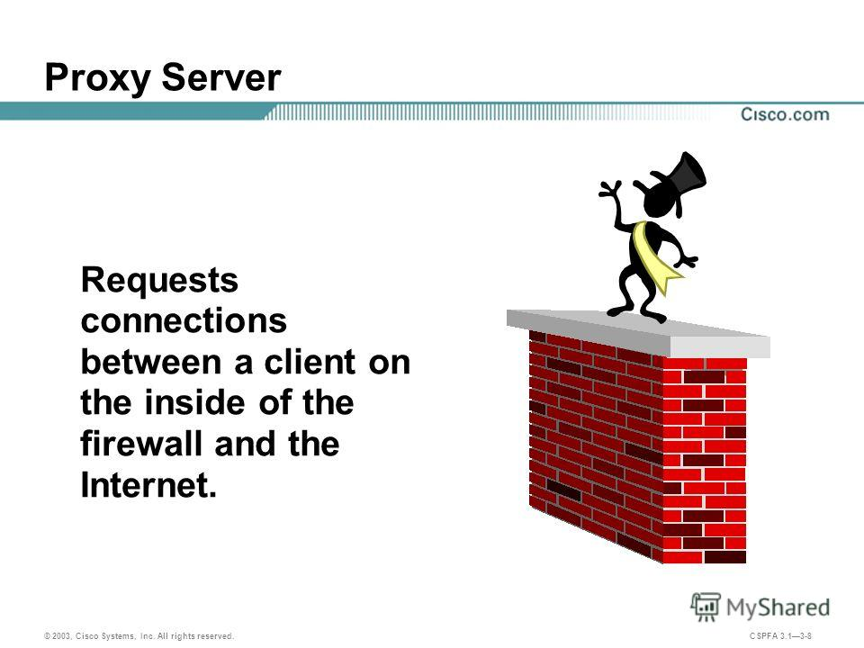 © 2003, Cisco Systems, Inc. All rights reserved. CSPFA 3.13-8 Proxy Server Requests connections between a client on the inside of the firewall and the Internet.