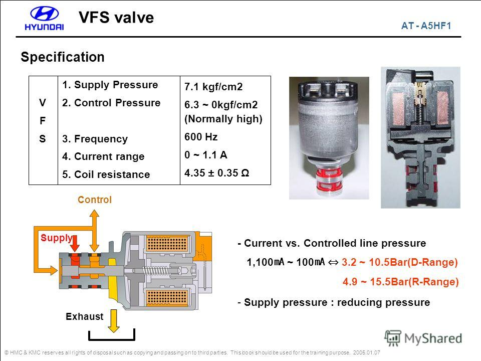 © HMC & KMC reserves all rights of disposal such as copying and passing on to third parties. This book should be used for the training purpose. 2005.01.07 Specification VFS valve 7.1 kgf/cm2 6.3 ~ 0kgf/cm2 (Normally high) 600 Hz 0 ~ 1.1 A 4.35 ± 0.35