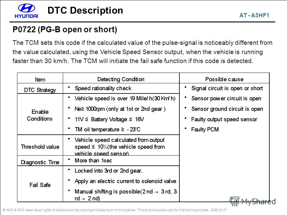 © HMC & KMC reserves all rights of disposal such as copying and passing on to third parties. This book should be used for the training purpose. 2005.01.07 DTC Description P0722 (PG-B open or short) The TCM sets this code if the calculated value of th