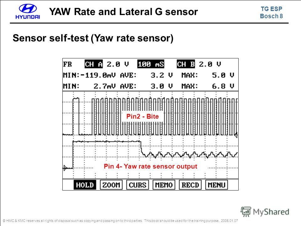 © HMC & KMC reserves all rights of disposal such as copying and passing on to third parties. This book should be used for the training purpose. 2005.01.07 Sensor self-test (Yaw rate sensor) Pin2 - Bite Pin 4- Yaw rate sensor output TG ESP Bosch 8 YAW