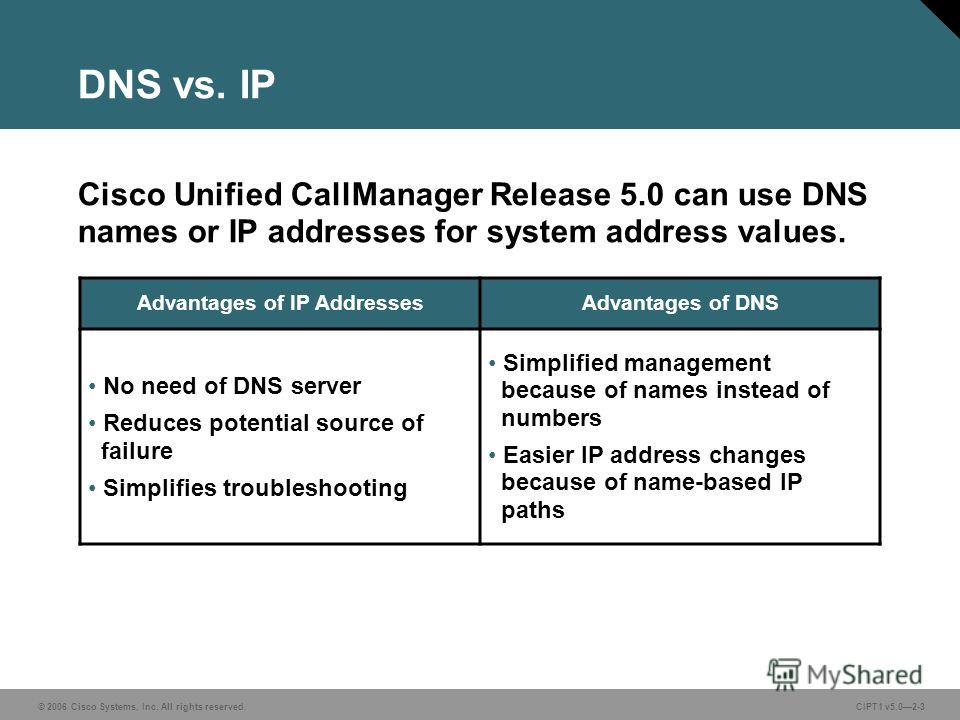© 2006 Cisco Systems, Inc. All rights reserved. CIPT1 v5.02-3 DNS vs. IP Advantages of IP AddressesAdvantages of DNS No need of DNS server Reduces potential source of failure Simplifies troubleshooting Simplified management because of names instead o