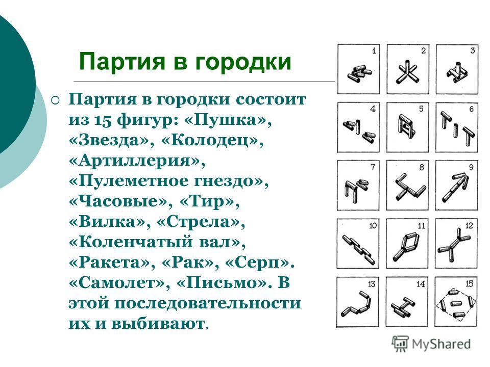 Партия в городки Партия в городки состоит из 15 фигур: «Пушка», «Звезда», «Колодец», «Артиллерия», «Пулеметное гнездо», «Часовые», «Тир», «Вилка», «Стрела», «Коленчатый вал», «Ракета», «Рак», «Серп». «Самолет», «Письмо». В этой последовательности их