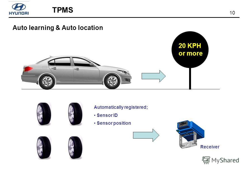 10 TPMS Auto learning & Auto location 20 KPH or more Automatically registered; Sensor ID Sensor position Receiver