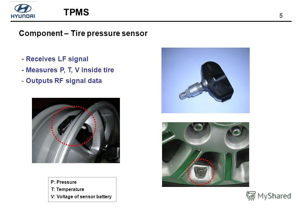 5 TPMS Component – Tire pressure sensor - Receives LF signal - Measures P, T, V inside tire - Outputs RF signal data P: Pressure T: Temperature V: Voltage of sensor battery