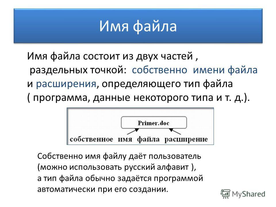 Имя файла Имя файла состоит из двух частей, раздельных точкой: собственно имени файла и расширения, определяющего тип файла ( программа, данные некоторого типа и т. д.). Собственно имя файлу даёт пользователь (можно использовать русский алфавит ), а