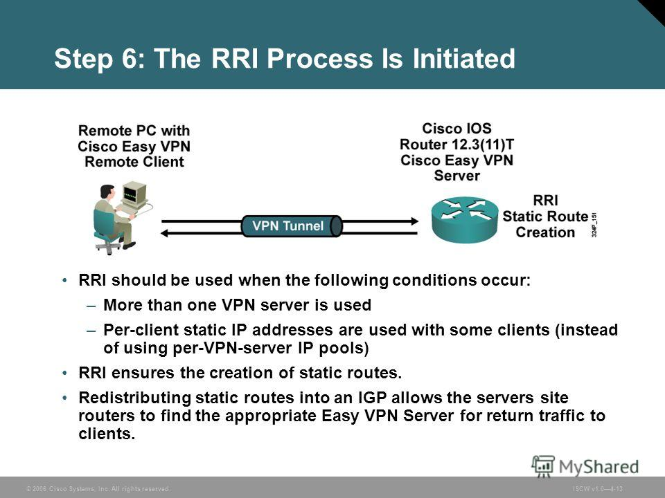 © 2006 Cisco Systems, Inc. All rights reserved.ISCW v1.04-13 Step 6: The RRI Process Is Initiated RRI should be used when the following conditions occur: –More than one VPN server is used –Per-client static IP addresses are used with some clients (in