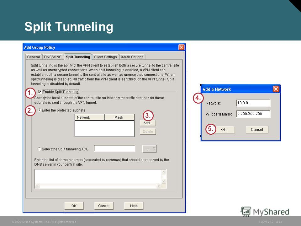 © 2006 Cisco Systems, Inc. All rights reserved.ISCW v1.04-43 Split Tunneling 1. 3. 4. 2. 5.