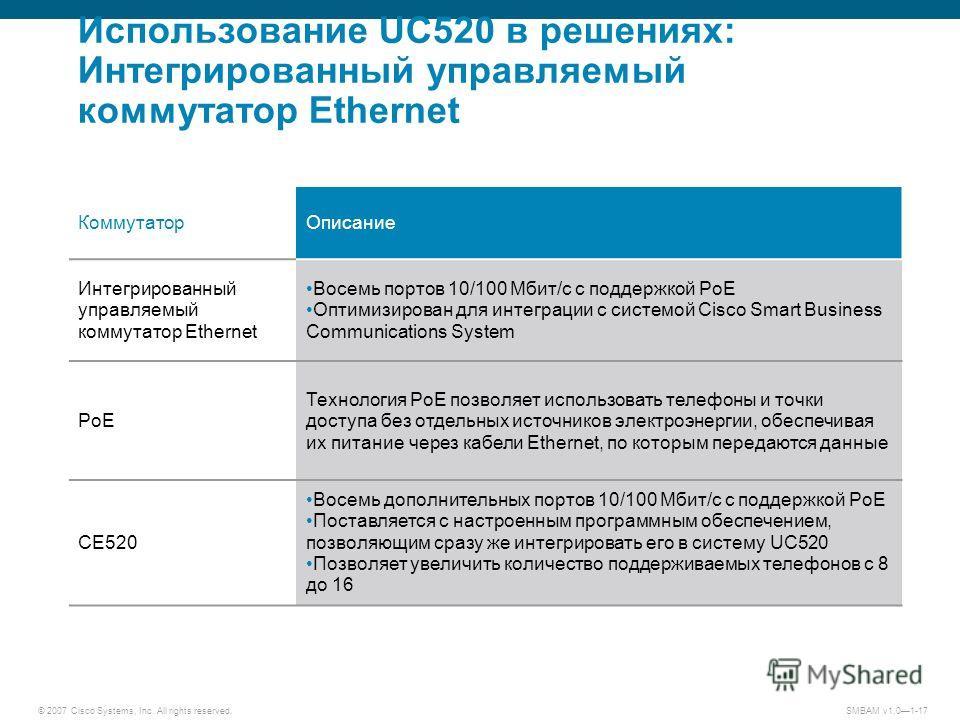 © 2007 Cisco Systems, Inc. All rights reserved. SMBAM v1.01-17 Использование UC520 в решениях: Интегрированный управляемый коммутатор Ethernet Коммутатор Описание Интегрированный управляемый коммутатор Ethernet Восемь портов 10/100 Мбит/с с поддержко