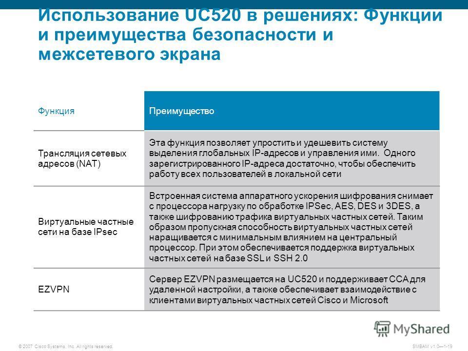 © 2007 Cisco Systems, Inc. All rights reserved. SMBAM v1.01-19 Использование UC520 в решениях: Функции и преимущества безопасности и межсетевого экрана Функция Преимущество Трансляция сетевых адресов (NAT) Эта функция позволяет упростить и удешевить