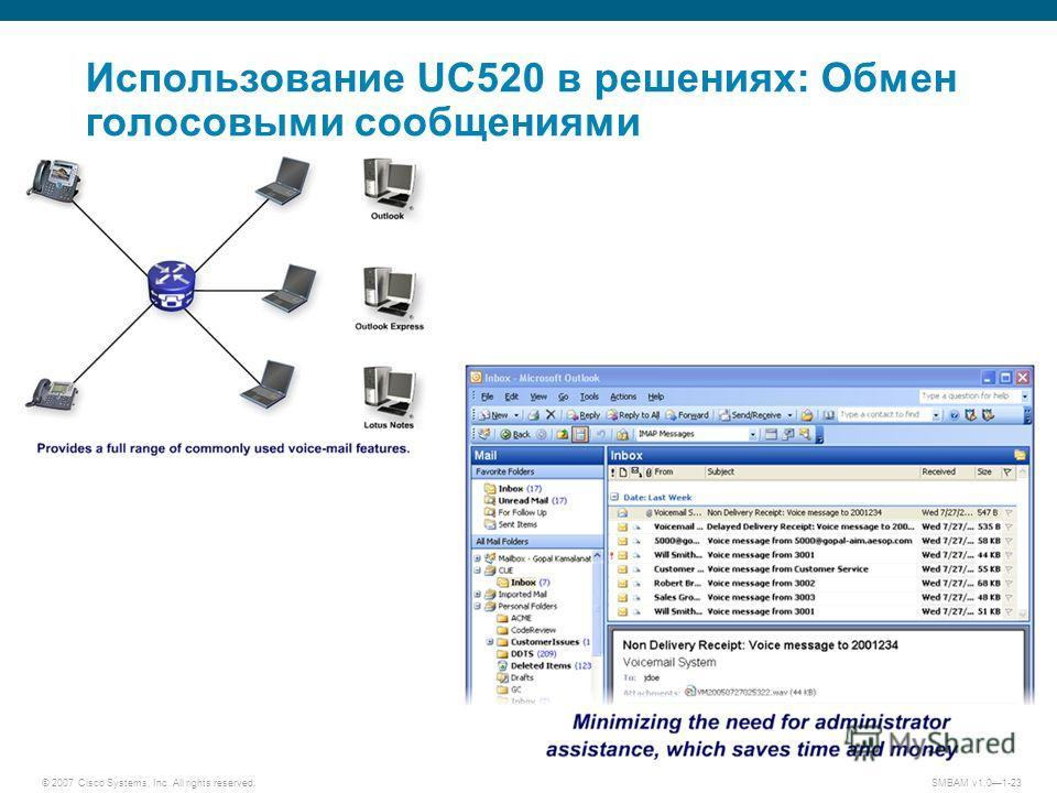 © 2007 Cisco Systems, Inc. All rights reserved. SMBAM v1.01-23 Использование UC520 в решениях: Обмен голосовыми сообщениями