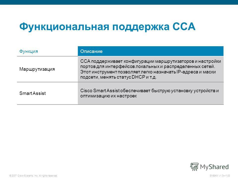© 2007 Cisco Systems, Inc. All rights reserved. SMBAM v1.01-33 Функциональная поддержка CCA Функция Описание Маршрутизация CCA поддерживает конфигурации маршрутизаторов и настройки портов для интерфейсов локальных и распределенных сетей. Этот инструм