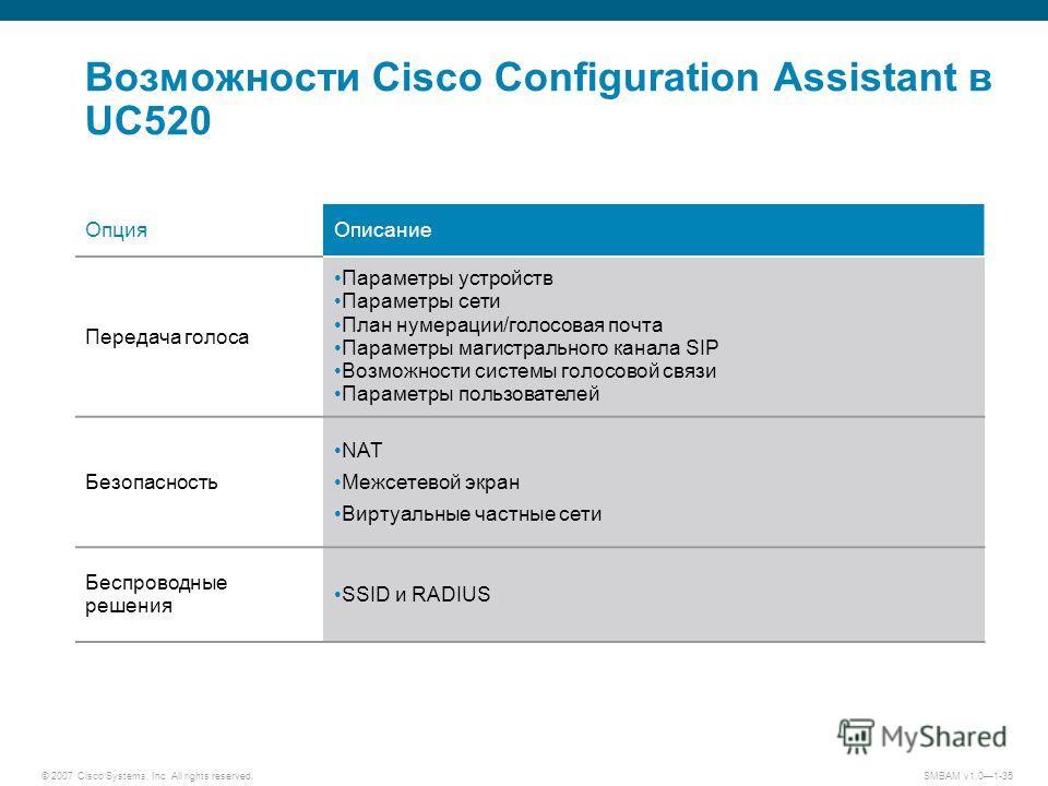 © 2007 Cisco Systems, Inc. All rights reserved. SMBAM v1.01-35 Возможности Cisco Configuration Assistant в UC520 Опция Описание Передача голоса Параметры устройств Параметры сети План нумерации/голосовая почта Параметры магистрального канала SIP Возм
