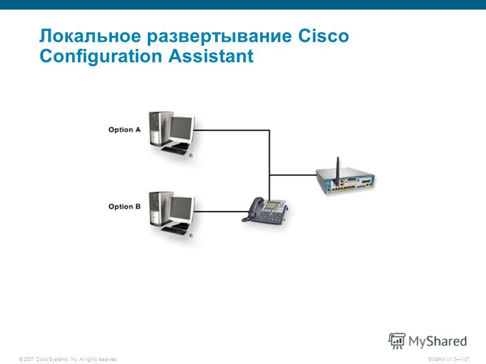 © 2007 Cisco Systems, Inc. All rights reserved. SMBAM v1.01-37 Локальное развертывание Cisco Configuration Assistant