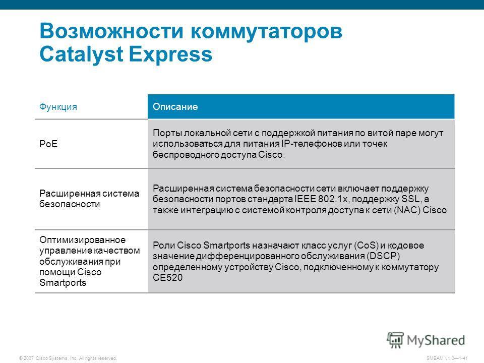 © 2007 Cisco Systems, Inc. All rights reserved. SMBAM v1.01-41 Возможности коммутаторов Catalyst Express Функция Описание PoE Порты локальной сети с поддержкой питания по витой паре могут использоваться для питания IP-телефонов или точек беспроводног