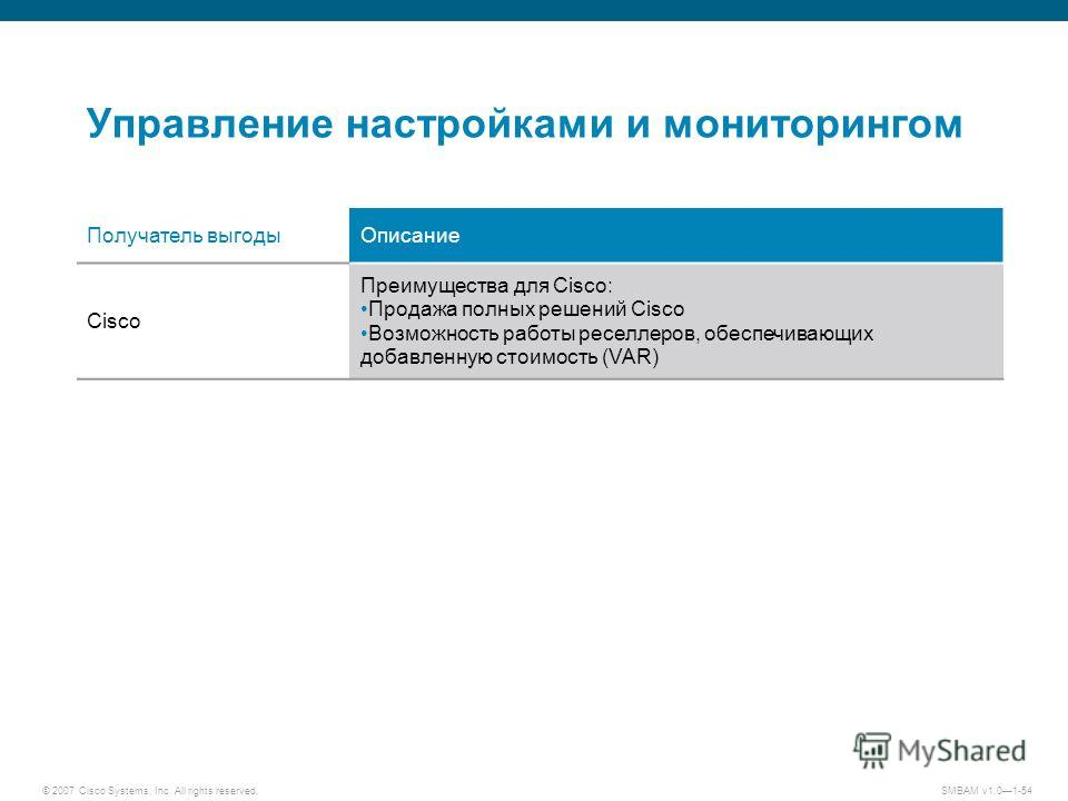© 2007 Cisco Systems, Inc. All rights reserved. SMBAM v1.01-54 Управление настройками и мониторингом Получатель выгоды Описание Cisco Преимущества для Cisco: Продажа полных решений Cisco Возможность работы реселлеров, обеспечивающих добавленную стоим