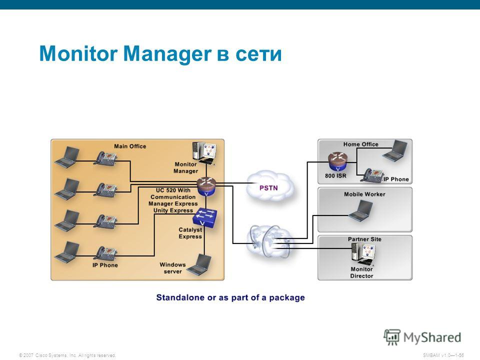 © 2007 Cisco Systems, Inc. All rights reserved. SMBAM v1.01-56 Monitor Manager в сети