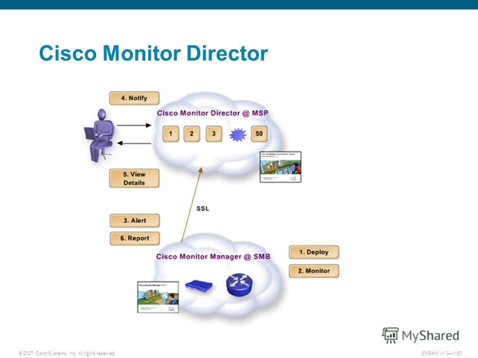 © 2007 Cisco Systems, Inc. All rights reserved. SMBAM v1.01-57 Cisco Monitor Director