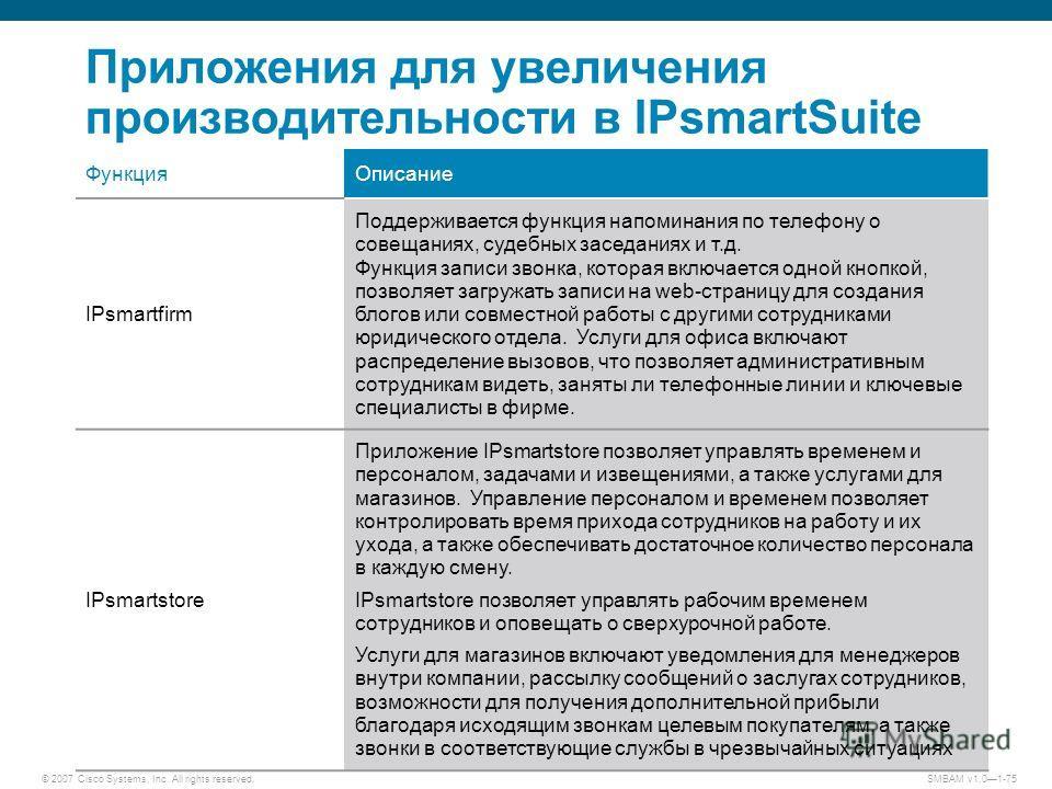 © 2007 Cisco Systems, Inc. All rights reserved. SMBAM v1.01-75 Приложения для увеличения производительности в IPsmartSuite Функция Описание IPsmartfirm Поддерживается функция напоминания по телефону о совещаниях, судебных заседаниях и т.д. Функция за