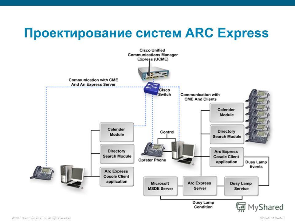© 2007 Cisco Systems, Inc. All rights reserved. SMBAM v1.01-78 Проектирование систем ARC Express