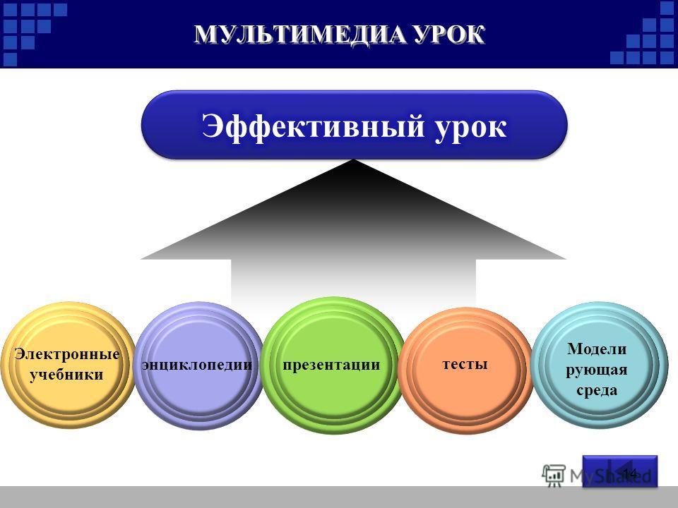 МУЛЬТИМЕДИА УРОК Электронные учебники энциклопедии презентации тесты Модели рующая среда 14