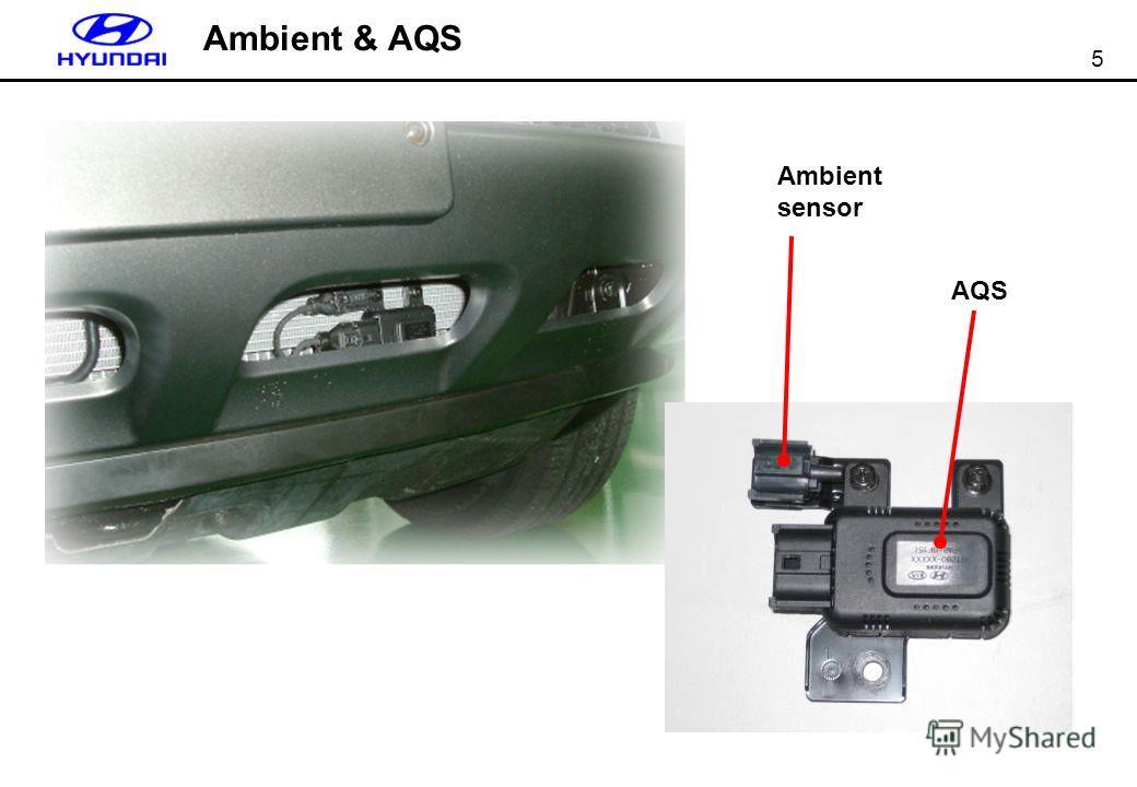 5 Ambient & AQS AQS Ambient sensor