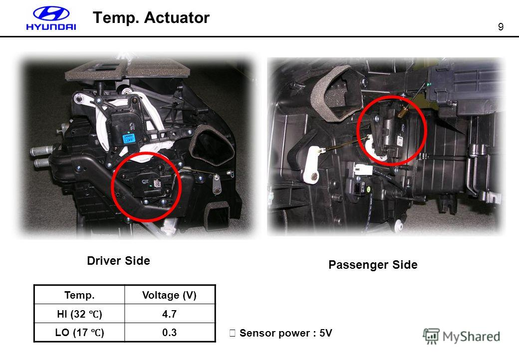 9 Temp. Actuator Driver Side Passenger Side Temp.Voltage (V) HI (32 ) 4.7 LO (17 ) 0.3 Sensor power : 5V