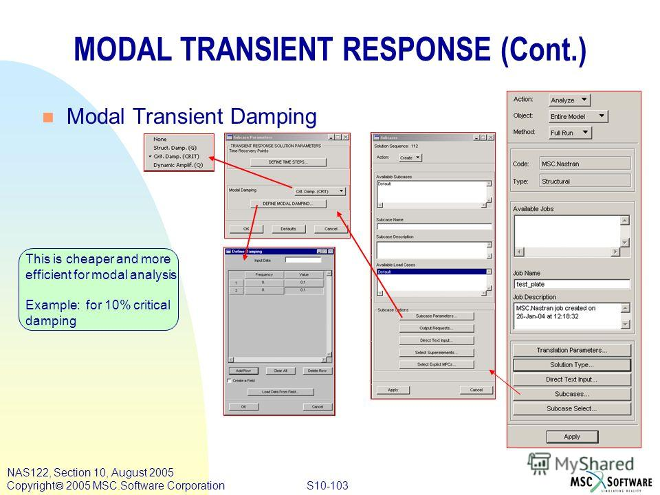 S10-103 NAS122, Section 10, August 2005 Copyright 2005 MSC.Software Corporation MODAL TRANSIENT RESPONSE (Cont.) n Modal Transient Damping This is cheaper and more efficient for modal analysis Example: for 10% critical damping