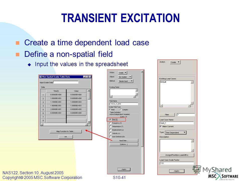 S10-41 NAS122, Section 10, August 2005 Copyright 2005 MSC.Software Corporation TRANSIENT EXCITATION n Create a time dependent load case n Define a non-spatial field u Input the values in the spreadsheet