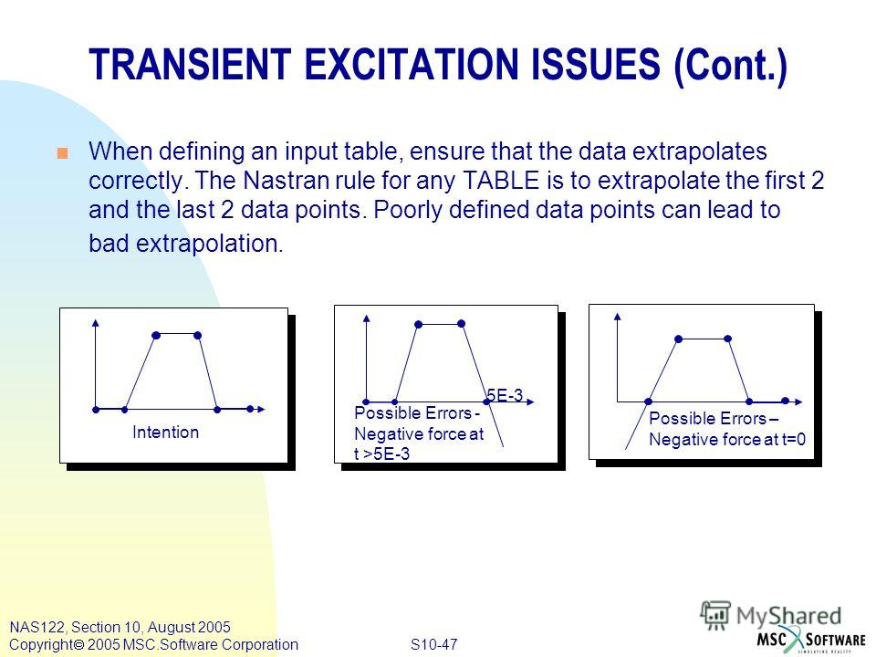S10-47 NAS122, Section 10, August 2005 Copyright 2005 MSC.Software Corporation TRANSIENT EXCITATION ISSUES (Cont.) n When defining an input table, ensure that the data extrapolates correctly. The Nastran rule for any TABLE is to extrapolate the first