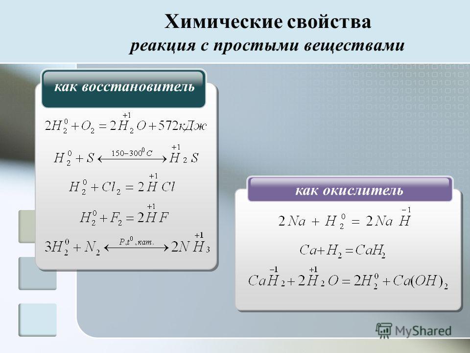 Химические свойства реакция с простыми веществами как восстановитель как окислитель