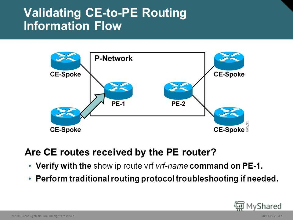 © 2006 Cisco Systems, Inc. All rights reserved. MPLS v2.25-5 Are CE routes received by the PE router? Verify with the show ip route vrf vrf-name command on PE-1. Perform traditional routing protocol troubleshooting if needed. Validating CE-to-PE Rout