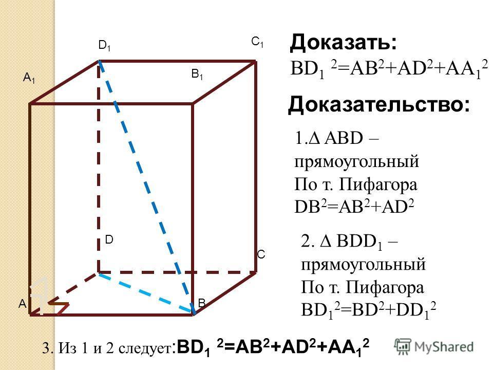 Свойство диагоналей прямоугольного параллелепипеда Квадрат диагонали прямоугольного параллелепипеда равен сумме квадратов трех его измерений.