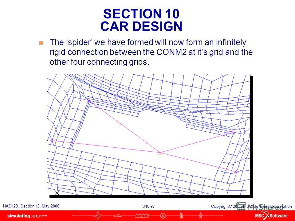 SECTION 10 CAR DESIGN S10-97 NAS120, Section 10, May 2006 Copyright 2006 MSC.Software Corporation n The spider we have formed will now form an infinitely rigid connection between the CONM2 at its grid and the other four connecting grids.