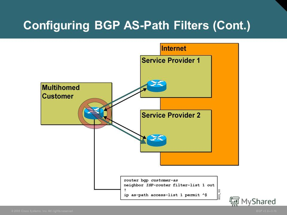 © 2005 Cisco Systems, Inc. All rights reserved. BGP v3.23-16 Configuring BGP AS-Path Filters (Cont.)