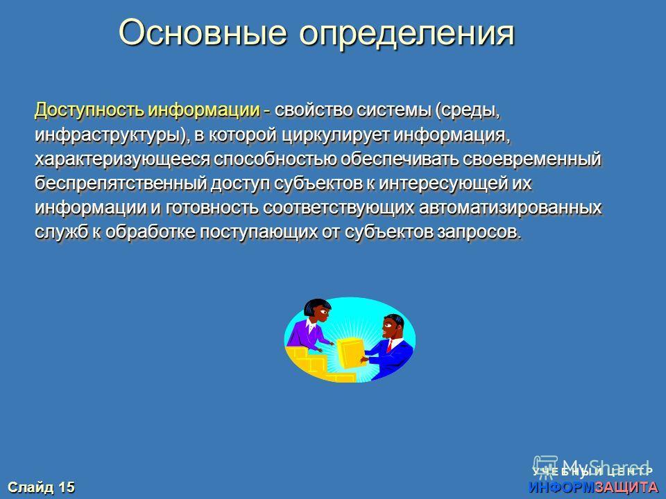 Слайд 14 Основные понятия информационной безопасности. Уязвимости и атаки Раздел 1 – Тема 2