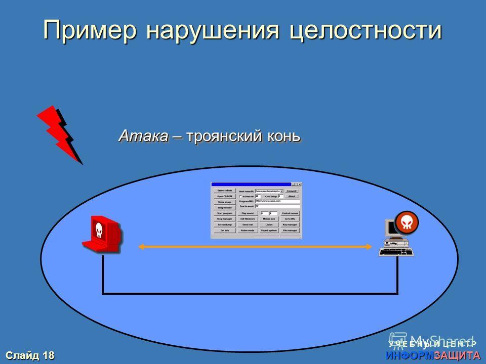 Слайд 17 У Ч Е Б Н Ы Й Ц Е Н Т Р ИНФОРМЗАЩИТА Целостность информации - свойство информации (системы ее обработки), заключающееся в ее существовании в неискаженном виде (неизменном по отношению к некоторому фиксированному ее состоянию). Основные опред