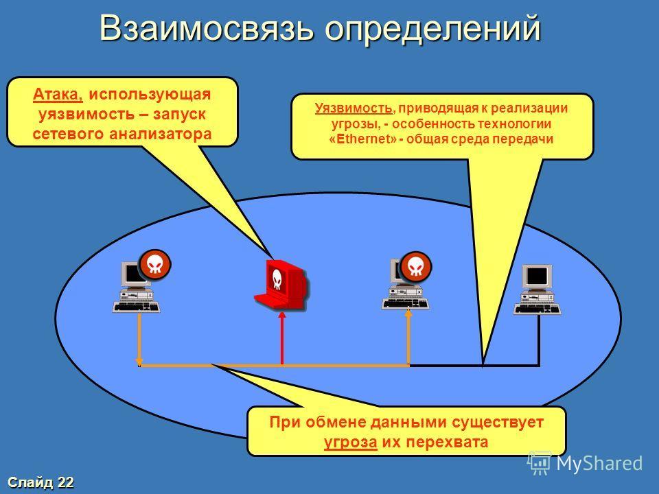 Слайд 21 У Ч Е Б Н Ы Й Ц Е Н Т Р ИНФОРМЗАЩИТА Атака - действие нарушителя, которое приводит к реализации угрозы путем использования уязвимостей информационной системы. Угроза - потенциально возможное событие, явление или процесс, которое воздействуя