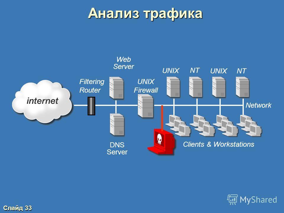 Слайд 32 hacker:/export/home/hacker>./rpcscan dns.acmetrade.com cmsd Scanning dns.acmetrade.com for program 100068 cmsd is on port 33505 hacker:/export/home/hacker>