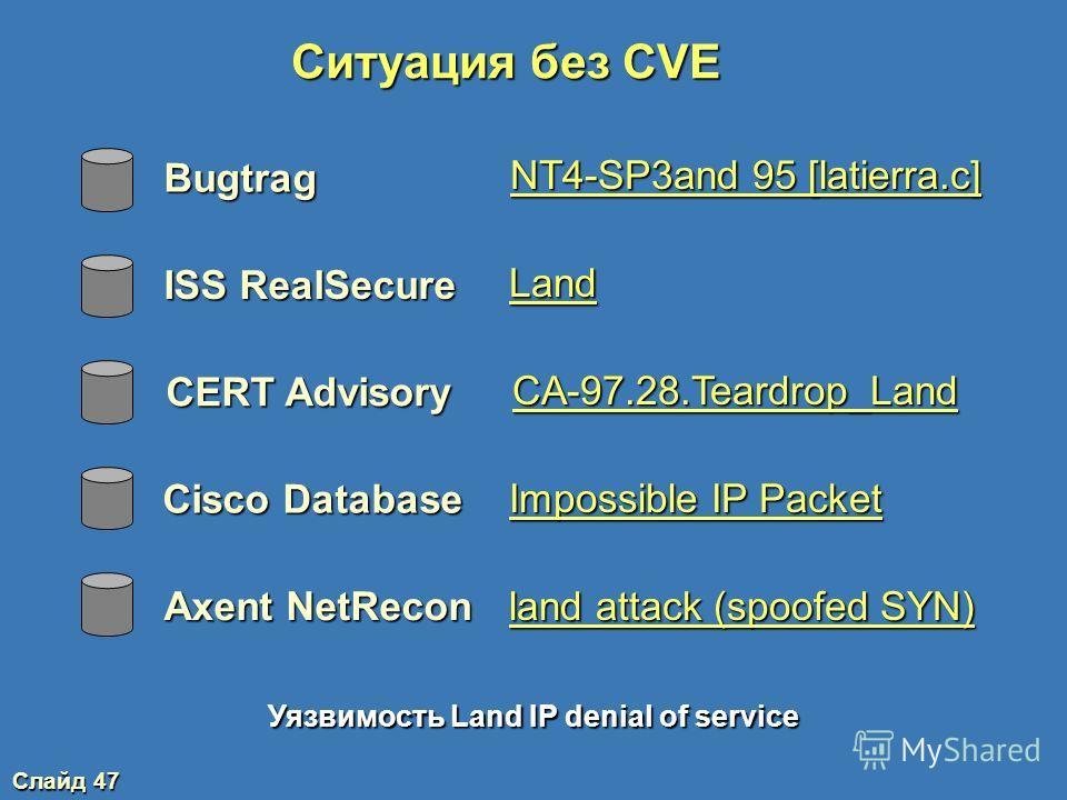 Слайд 46 http://cve.mitre.org/cve CAN-1999-0067 CVE-1999-0067 Кандидат CVE Индекс CVE