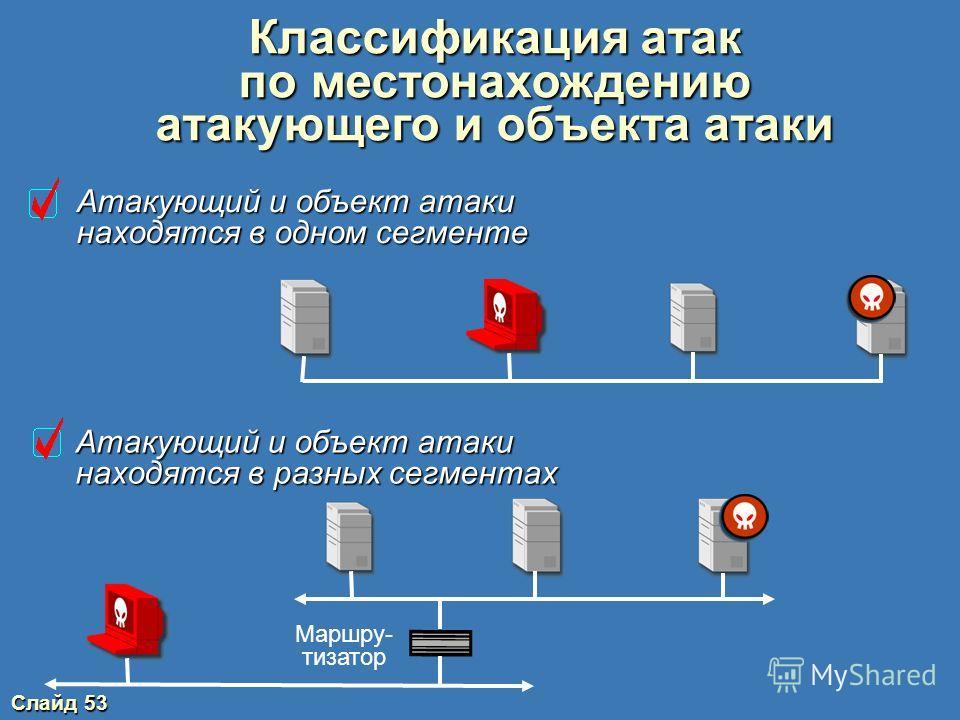 Слайд 52 Классификация атак по целям Нарушение нормального функционирования Нарушение нормального функционирования объекта атаки (отказ в обслуживании) объекта атаки (отказ в обслуживании) Получение конфиденциальной информации Получение конфиденциаль