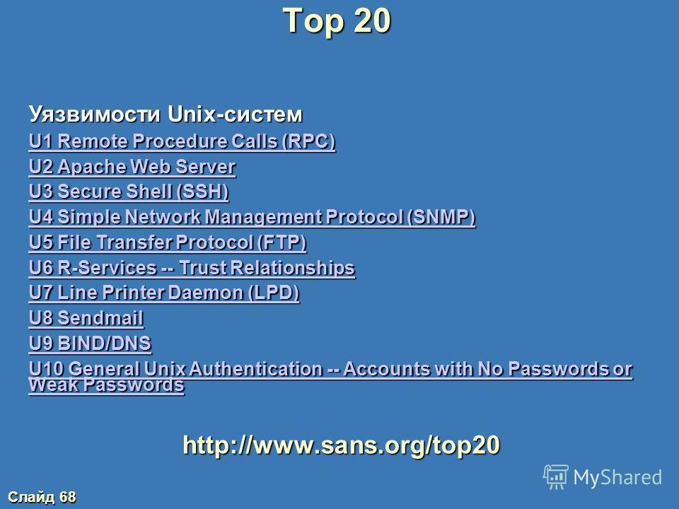 Слайд 67 Top 20 Уязвимости Windows-систем W1 Internet Information Services (IIS) W1 Internet Information Services (IIS) W2 Microsoft Data Access Components (MDAC) -- Remote Data Services W2 Microsoft Data Access Components (MDAC) -- Remote Data Servi
