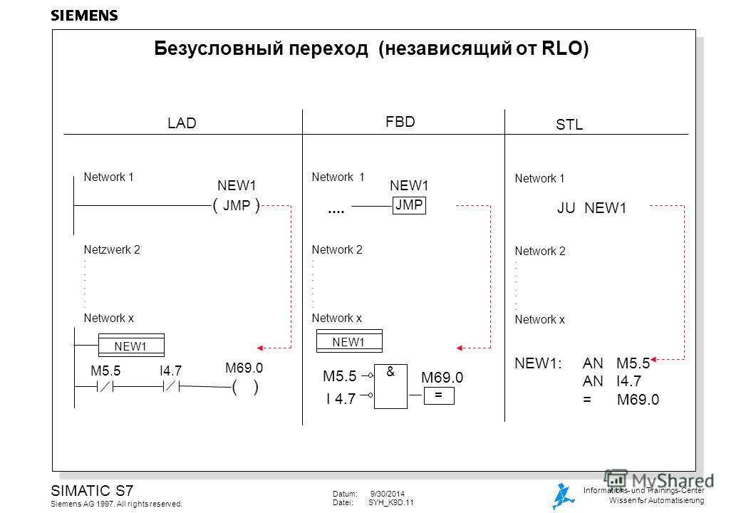 Datum: 9/30/2014 Datei:SYH_K9D.11 SIMATIC S7 Siemens AG 1997. All rights reserved. Informations- und Trainings-Center Wissen for Automatisierung Безусловный переход (независящий от RLO) ( JMP ) NEW1 Network 1 Netzwerk 2 : Network x LAD STL NEW1 ( ) M
