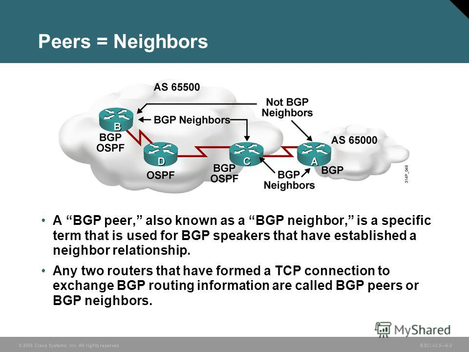 © 2006 Cisco Systems, Inc. All rights reserved. BSCI v3.06-2 Peers = Neighbors A BGP peer, also known as a BGP neighbor, is a specific term that is used for BGP speakers that have established a neighbor relationship. Any two routers that have formed