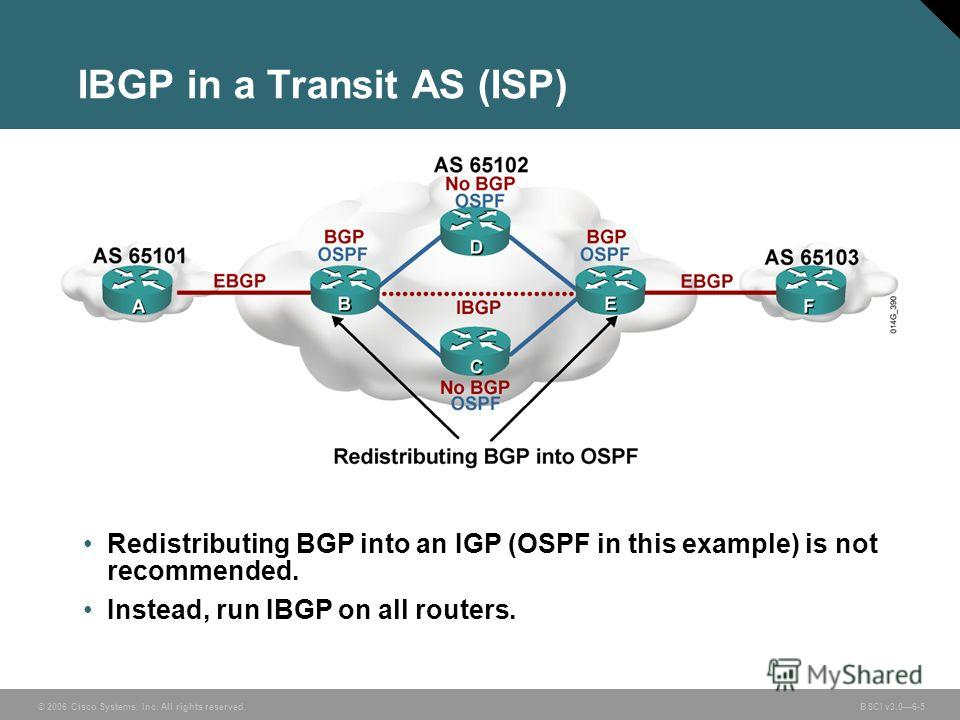 © 2006 Cisco Systems, Inc. All rights reserved. BSCI v3.06-5 IBGP in a Transit AS (ISP) Redistributing BGP into an IGP (OSPF in this example) is not recommended. Instead, run IBGP on all routers.