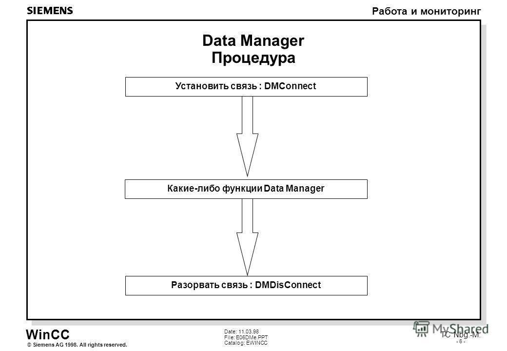 WinCC Работа и мониторинг Siemens AG 1998. All rights reserved.© TC Nbg.-M. - 6 - Date: 11.03.98 File: E06DMe.PPT Catalog: EWINCC Data Manager Процедура Разорвать связь : DMDisConnect Какие-либо функции Data Manager Установить связь : DMConnect
