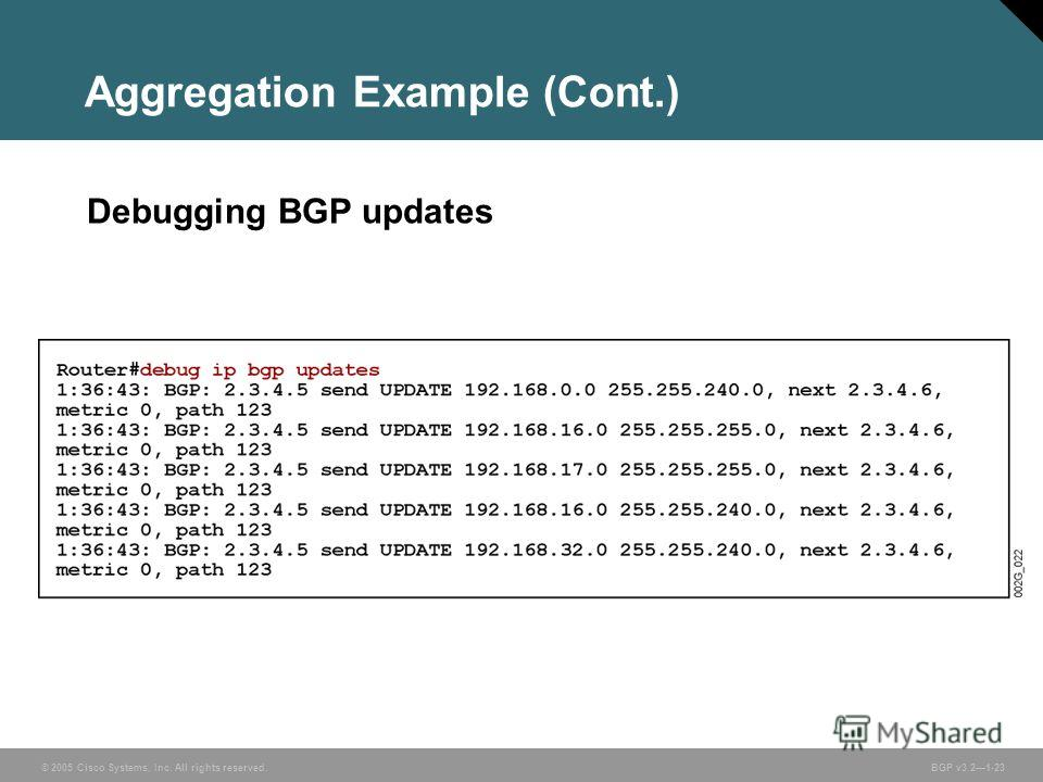 © 2005 Cisco Systems, Inc. All rights reserved. BGP v3.21-23 Debugging BGP updates Aggregation Example (Cont.)